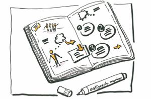 Dialog frau und sketch mann zwischen Dialog zwischen
